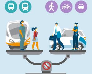 ÖPNV steht dem Individualverkehr auf einer Waage gegenüber